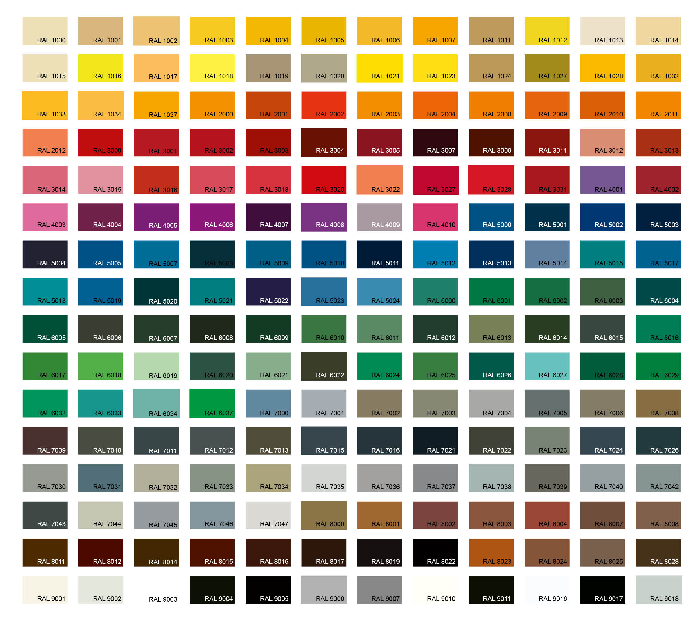 pantone to ral colour conversion chart brown pantone. Black Bedroom Furniture Sets. Home Design Ideas